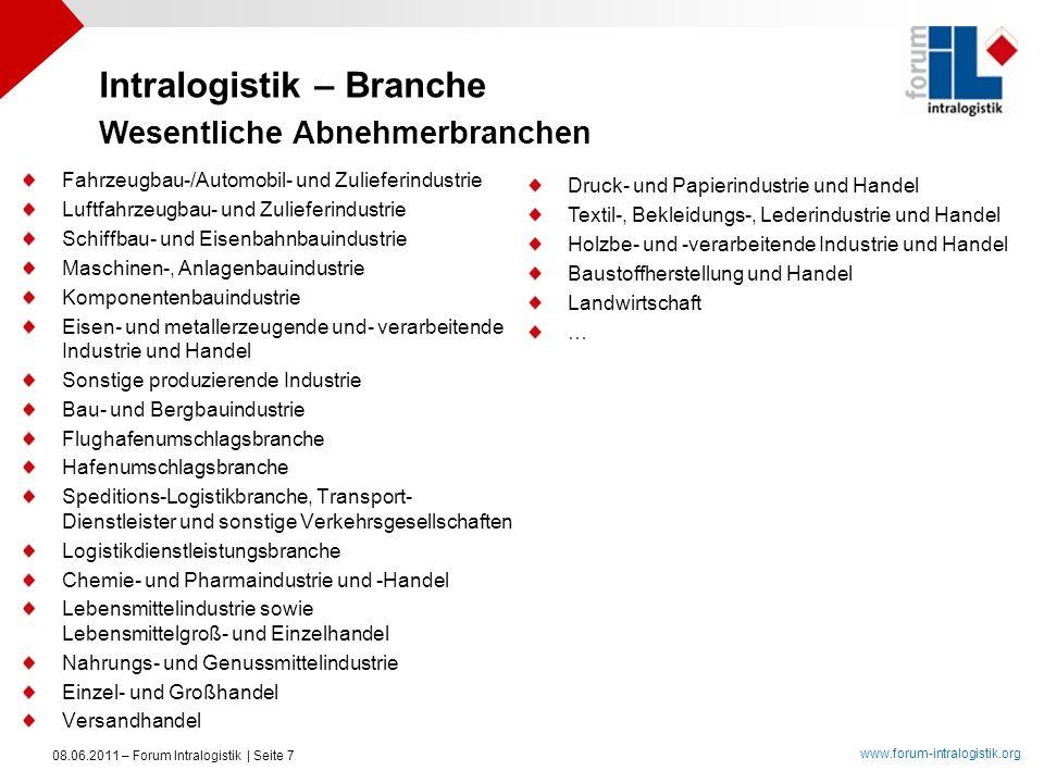 www.forum-intralogistik.org 08.06.2011 – Forum Intralogistik | Seite 7 Fahrzeugbau-/Automobil- und Zulieferindustrie Luftfahrzeugbau- und Zulieferindu