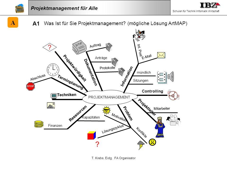 T. Krebs, Eidg. FA Organisator Projektmanagement für Alle Schulen für Technik Informatik Wirtschaft Was Ist für Sie Projektmanagement? (mögliche Lösun