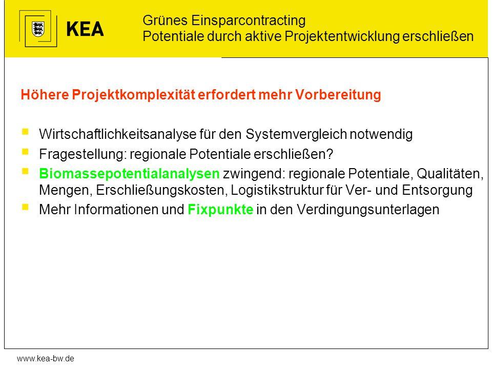 www.kea-bw.de Grünes Einsparcontracting Potentiale durch aktive Projektentwicklung erschließen Höhere Projektkomplexität erfordert mehr Vorbereitung W