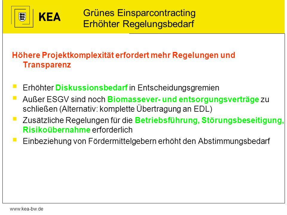 www.kea-bw.de Grünes Einsparcontracting Erhöhter Regelungsbedarf Höhere Projektkomplexität erfordert mehr Regelungen und Transparenz Erhöhter Diskussi