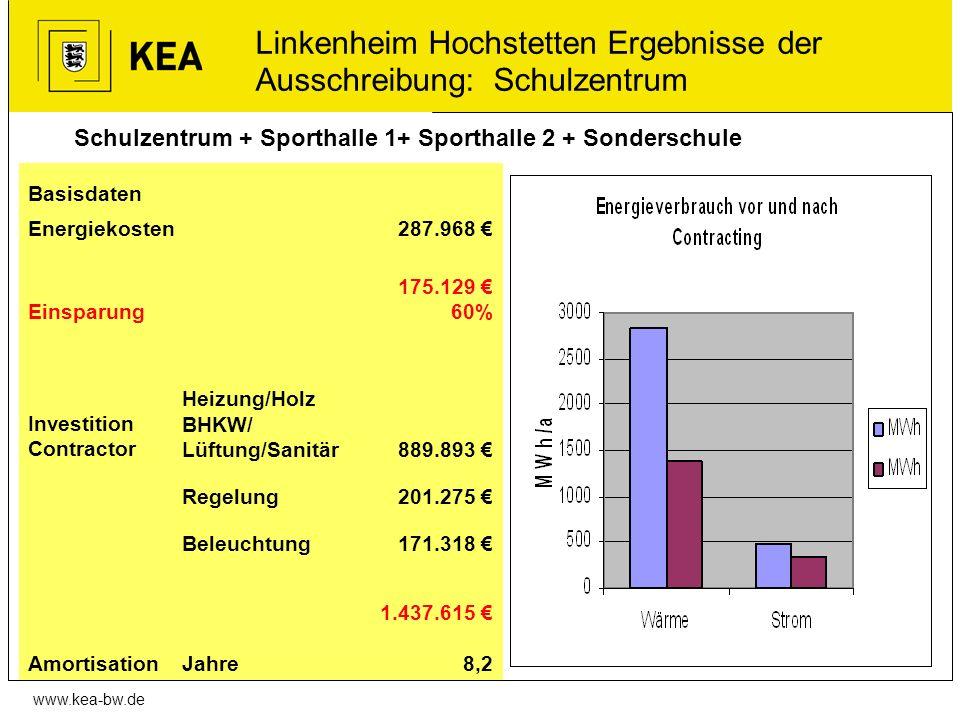 www.kea-bw.de Schulzentrum + Sporthalle 1+ Sporthalle 2 + Sonderschule Linkenheim Hochstetten Ergebnisse der Ausschreibung: Schulzentrum Basisdaten En