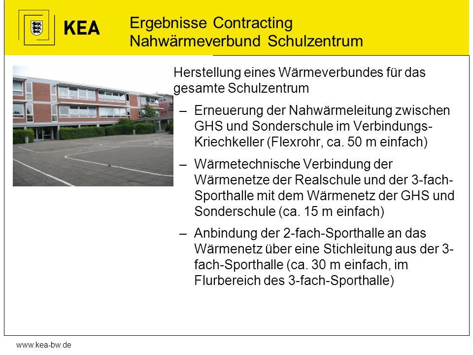 www.kea-bw.de Ergebnisse Contracting Nahwärmeverbund Schulzentrum Herstellung eines Wärmeverbundes für das gesamte Schulzentrum –Erneuerung der Nahwär