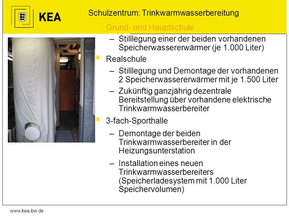 www.kea-bw.de Schulzentrum: Trinkwarmwasserbereitung Grund- und Hauptschule –Stilllegung einer der beiden vorhandenen Speicherwassererwärmer (je 1.000