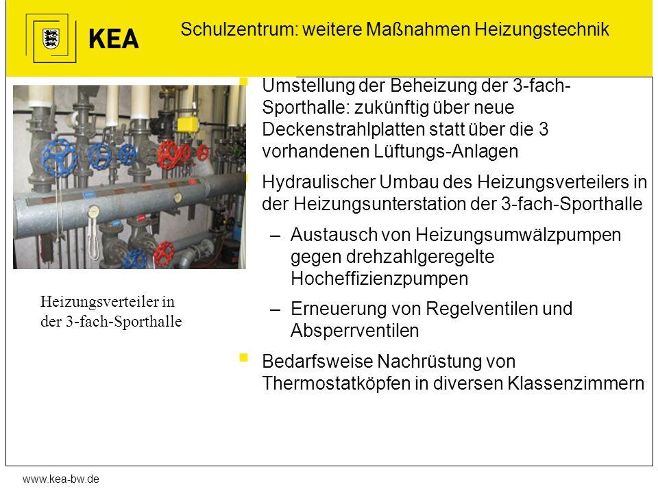 www.kea-bw.de Schulzentrum: weitere Maßnahmen Heizungstechnik Umstellung der Beheizung der 3-fach- Sporthalle: zukünftig über neue Deckenstrahlplatten