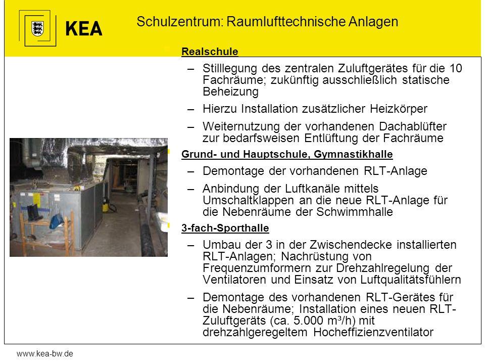 www.kea-bw.de Schulzentrum: Raumlufttechnische Anlagen Realschule –Stilllegung des zentralen Zuluftgerätes für die 10 Fachräume; zukünftig ausschließl
