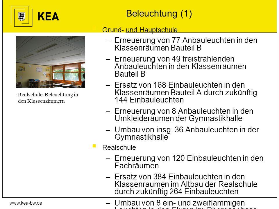 www.kea-bw.de Beleuchtung (1) Grund- und Hauptschule –Erneuerung von 77 Anbauleuchten in den Klassenräumen Bauteil B –Erneuerung von 49 freistrahlende