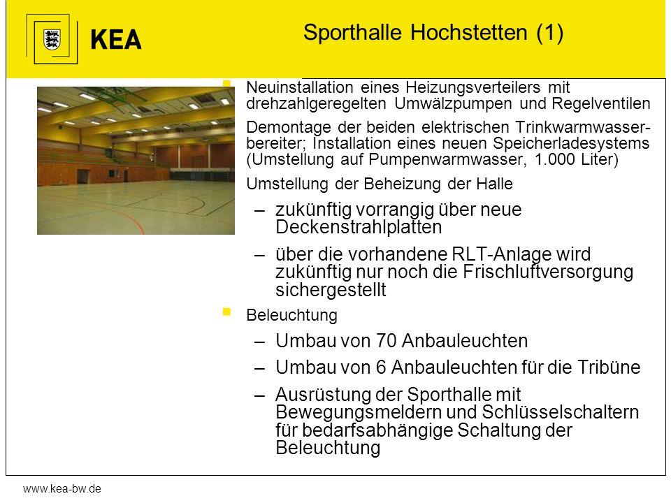 www.kea-bw.de Sporthalle Hochstetten (1) Neuinstallation eines Heizungsverteilers mit drehzahlgeregelten Umwälzpumpen und Regelventilen Demontage der