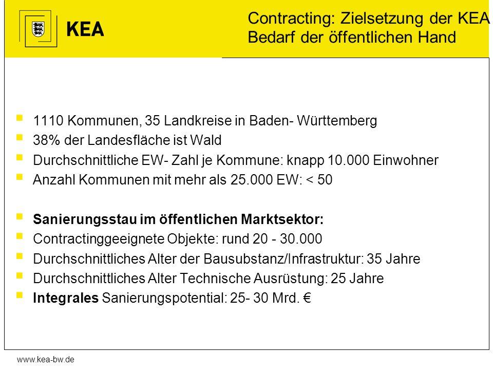 www.kea-bw.de Contracting: Zielsetzung der KEA Bedarf der öffentlichen Hand 1110 Kommunen, 35 Landkreise in Baden- Württemberg 38% der Landesfläche is