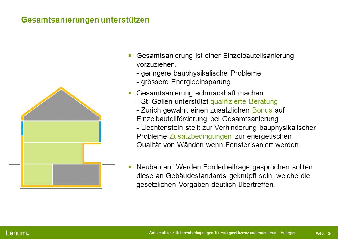 Wirtschaftliche Rahmenbedingungen für Energieeffizienz und erneuerbare Energien Folie 24 Gesamtsanierungen unterstützen Gesamtsanierung ist einer Einz