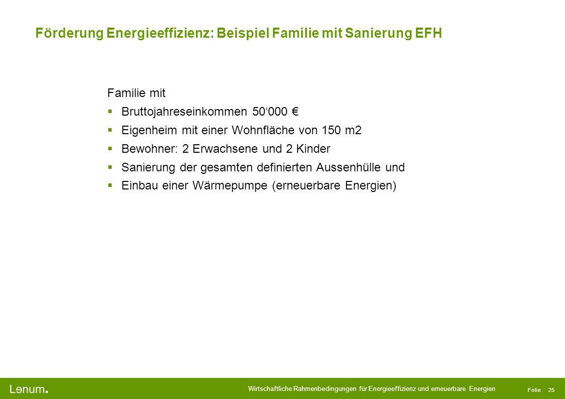 Wirtschaftliche Rahmenbedingungen für Energieeffizienz und erneuerbare Energien Folie 25 Förderung Energieeffizienz: Beispiel Familie mit Sanierung EF