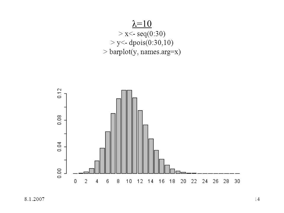 8.1.200714 λ=10 > x y barplot(y, names.arg=x)