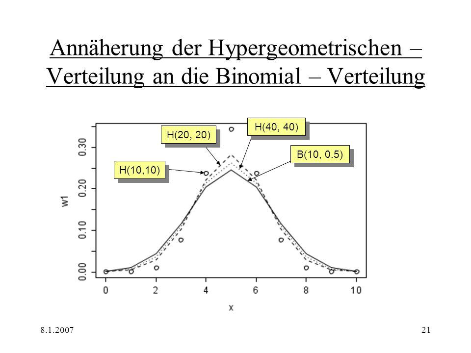 8.1.200721 Annäherung der Hypergeometrischen – Verteilung an die Binomial – Verteilung B(10, 0.5) H(10,10) H(20, 20) H(40, 40)