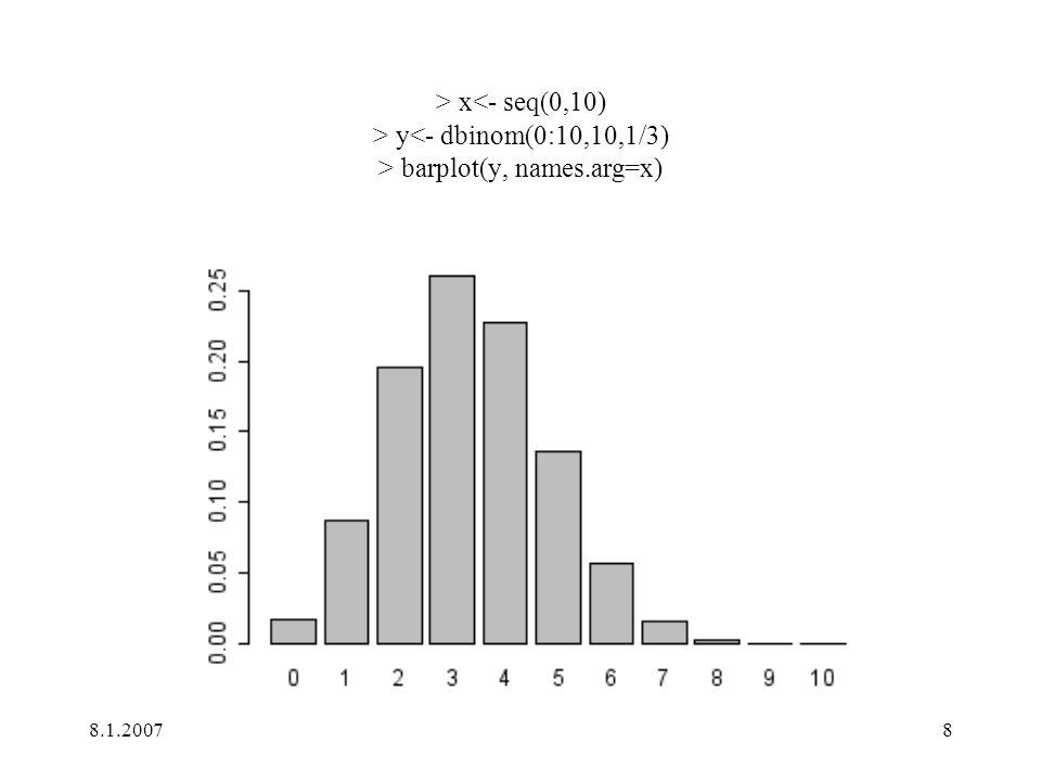 8.1.20078 > x y barplot(y, names.arg=x)