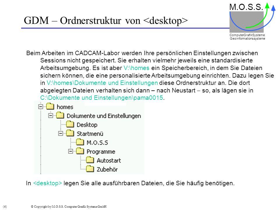 GDM – Ordnerstruktur von M.O.S.S. Computer GrafikSysteme Geoinformationssysteme (4) © Copyright by M.O.S.S. Computer Grafik Systeme GmbH Beim Arbeiten