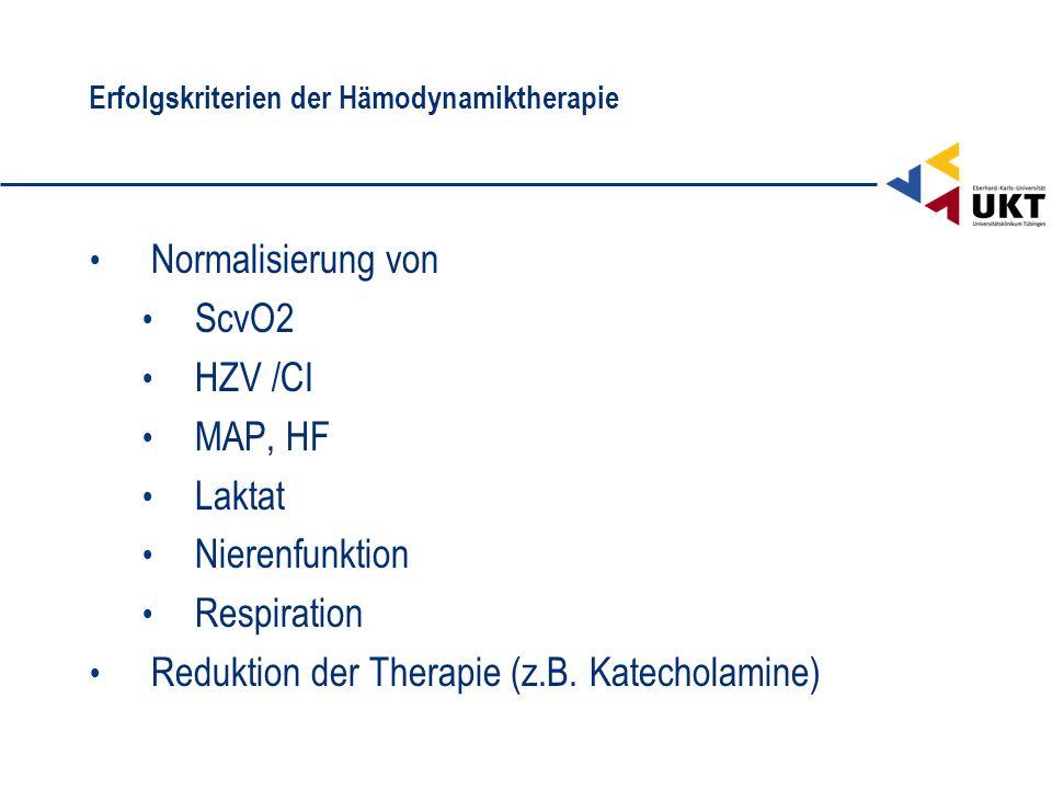 Erfolgskriterien der Hämodynamiktherapie Normalisierung von ScvO2 HZV /CI MAP, HF Laktat Nierenfunktion Respiration Reduktion der Therapie (z.B. Katec