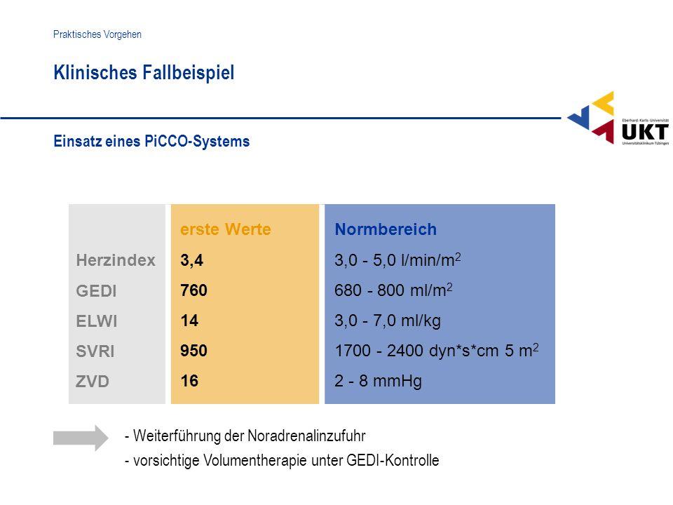 Klinisches Fallbeispiel Praktisches Vorgehen Einsatz eines PiCCO-Systems - Weiterführung der Noradrenalinzufuhr - vorsichtige Volumentherapie unter GE