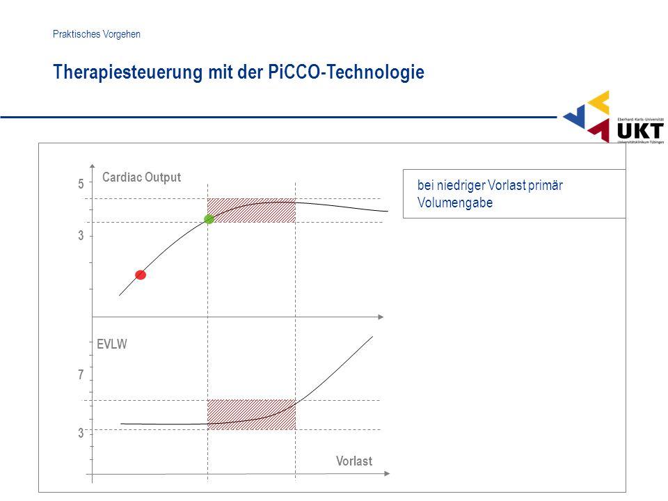 7 Cardiac Output Vorlast Therapiesteuerung mit der PiCCO-Technologie Praktisches Vorgehen EVLW 3 5 3 bei niedriger Vorlast primär Volumengabe