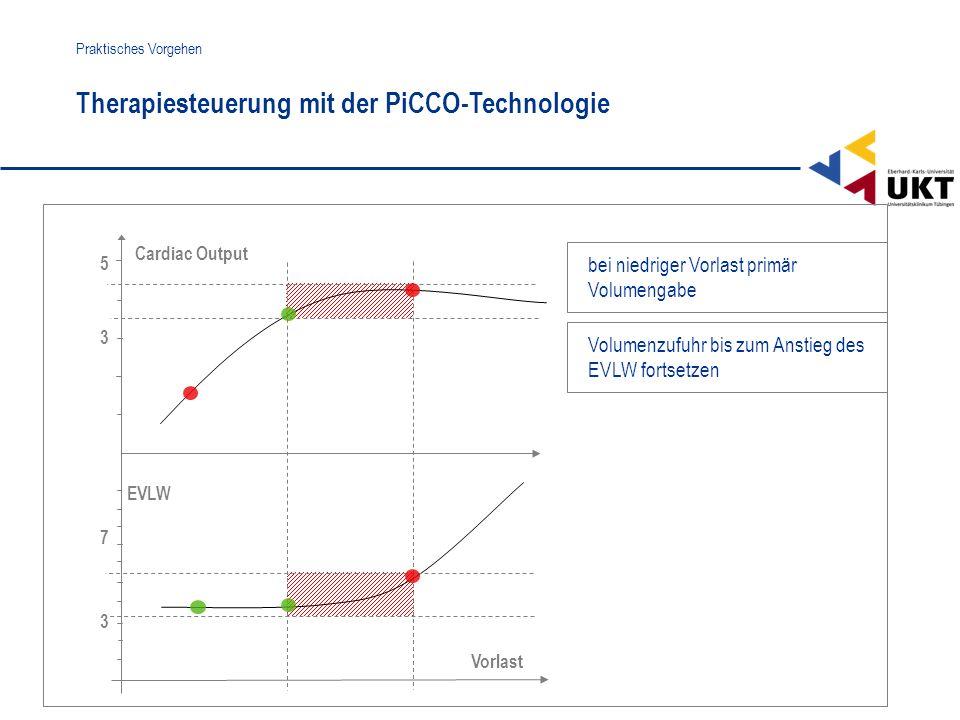 7 Cardiac Output Vorlast Therapiesteuerung mit der PiCCO-Technologie Praktisches Vorgehen EVLW 3 5 3 bei niedriger Vorlast primär Volumengabe Volumenz