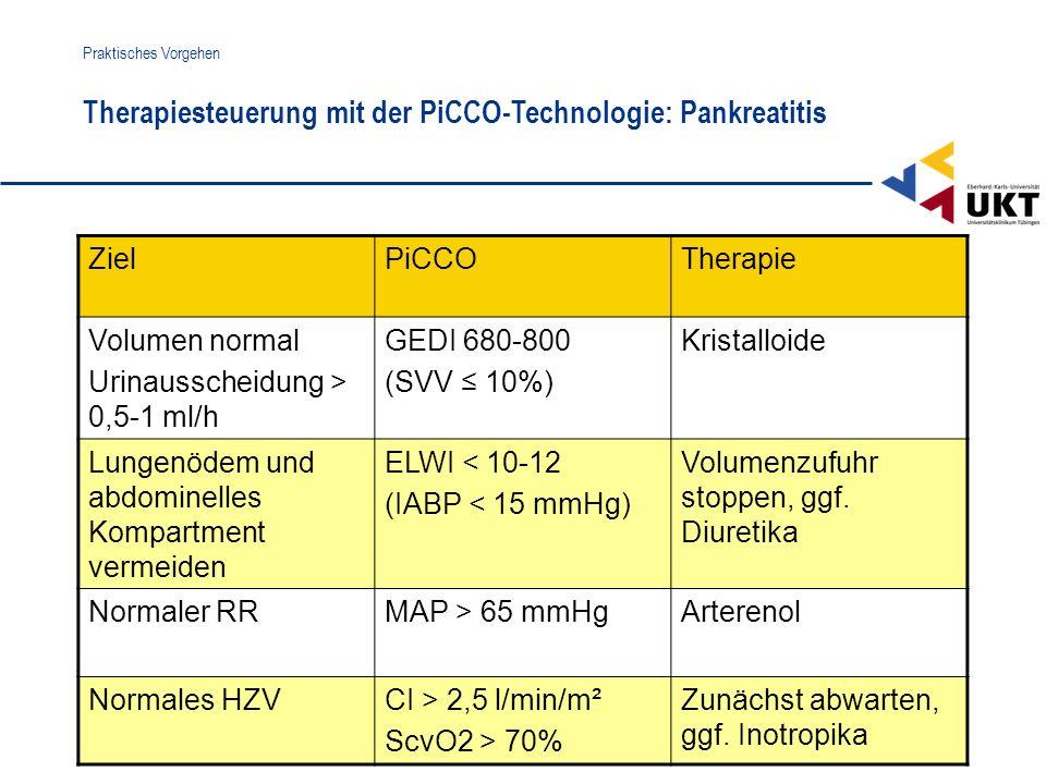 Therapiesteuerung mit der PiCCO-Technologie: Pankreatitis Praktisches Vorgehen ZielPiCCOTherapie Volumen normal Urinausscheidung > 0,5-1 ml/h GEDI 680
