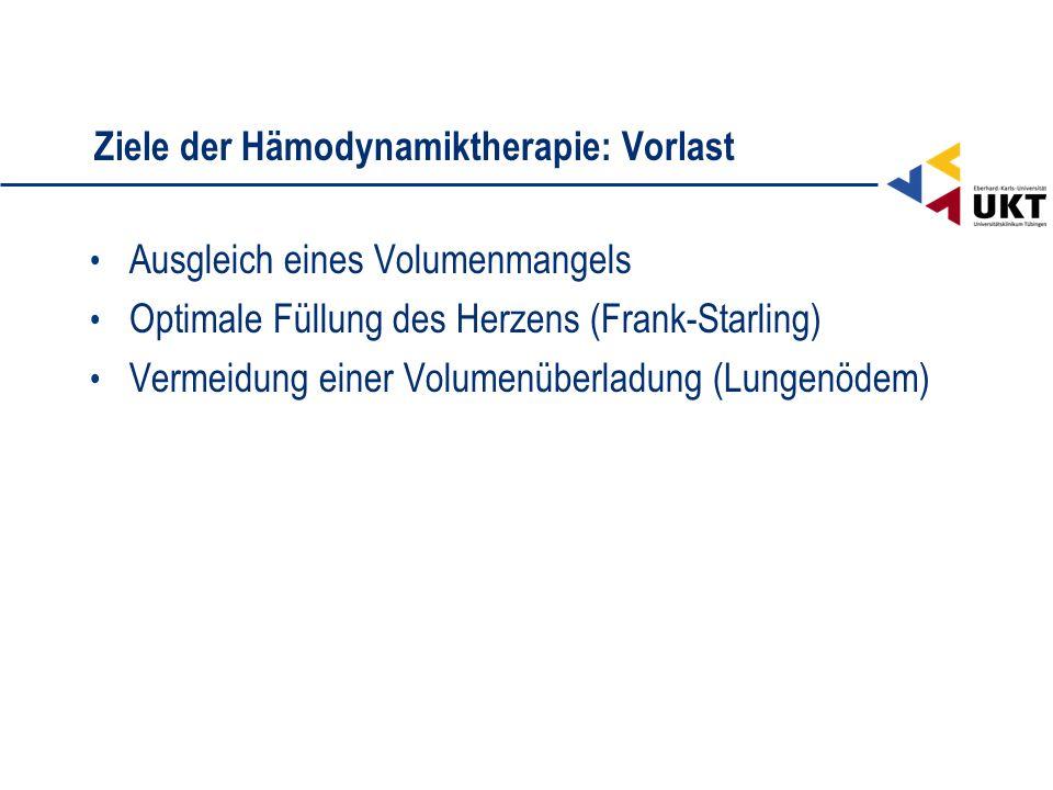 Ziele der Hämodynamiktherapie: Vorlast Ausgleich eines Volumenmangels Optimale Füllung des Herzens (Frank-Starling) Vermeidung einer Volumenüberladung