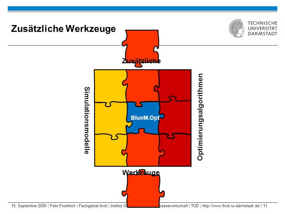 15. September 2009 | Felix Froehlich | Fachgebiet ihwb | Institut für Wasserbau und Wasserwirtschaft | TUD | http://www.ihwb.tu-darmstadt.de/ | 11 Zus