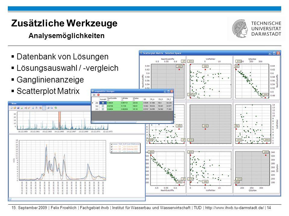 15. September 2009 | Felix Froehlich | Fachgebiet ihwb | Institut für Wasserbau und Wasserwirtschaft | TUD | http://www.ihwb.tu-darmstadt.de/ | 14 Zus