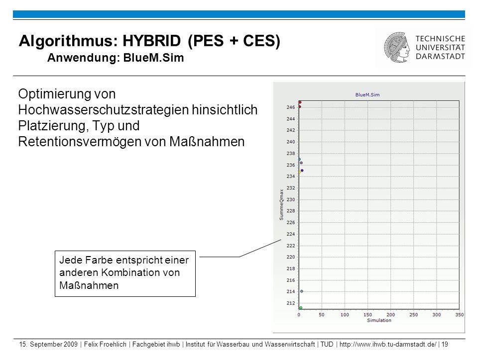 15. September 2009 | Felix Froehlich | Fachgebiet ihwb | Institut für Wasserbau und Wasserwirtschaft | TUD | http://www.ihwb.tu-darmstadt.de/ | 19 Alg