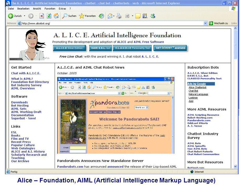Alice – Foundation, AIML (Artificial Intelligence Markup Language)