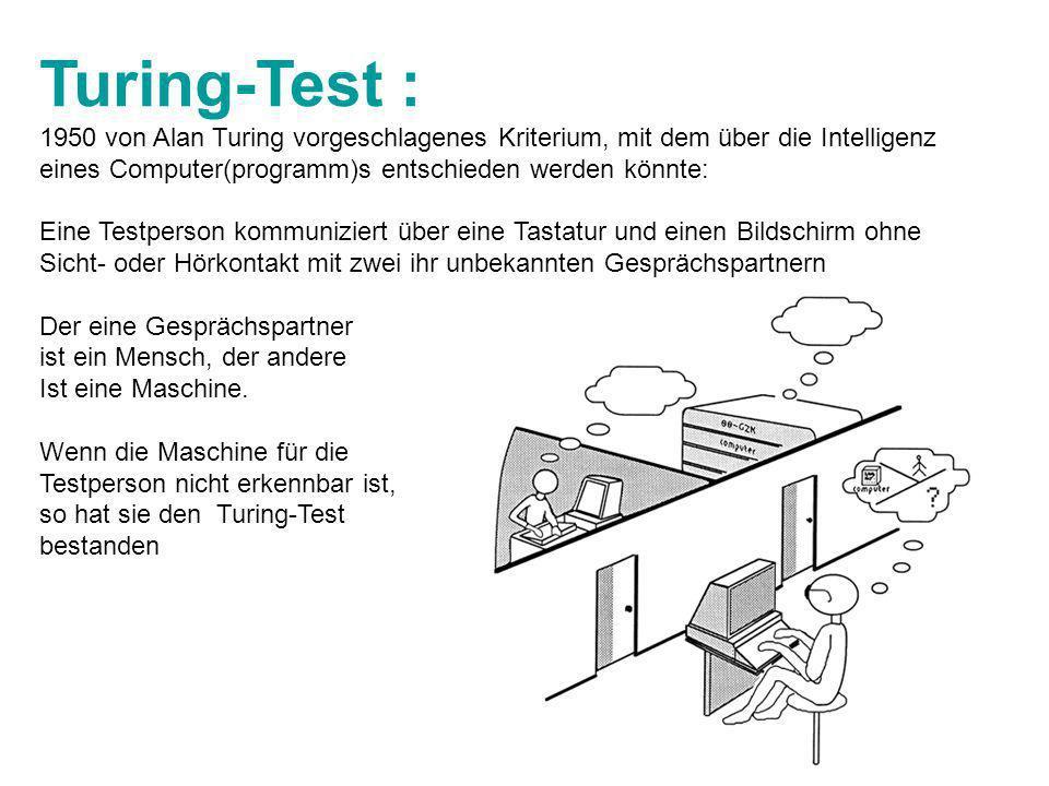 Turing-Test : 1950 von Alan Turing vorgeschlagenes Kriterium, mit dem über die Intelligenz eines Computer(programm)s entschieden werden könnte: Eine Testperson kommuniziert über eine Tastatur und einen Bildschirm ohne Sicht- oder Hörkontakt mit zwei ihr unbekannten Gesprächspartnern Der eine Gesprächspartner ist ein Mensch, der andere Ist eine Maschine.