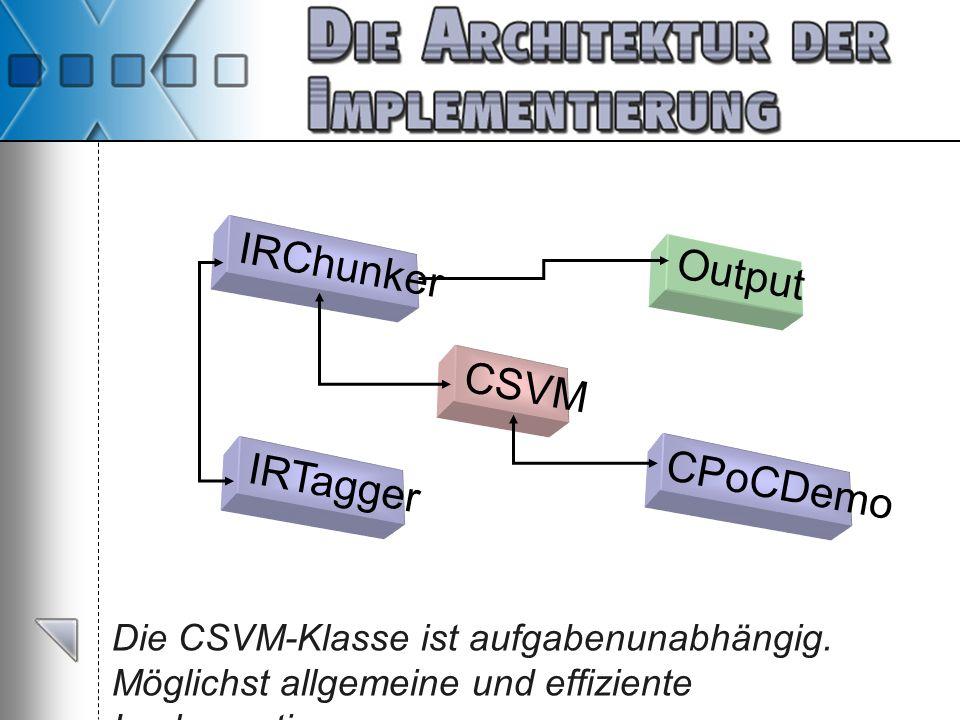 Die CSVM-Klasse ist aufgabenunabhängig. Möglichst allgemeine und effiziente Implementierung IRChunker CSVM IRTagger Output CPoCDemo
