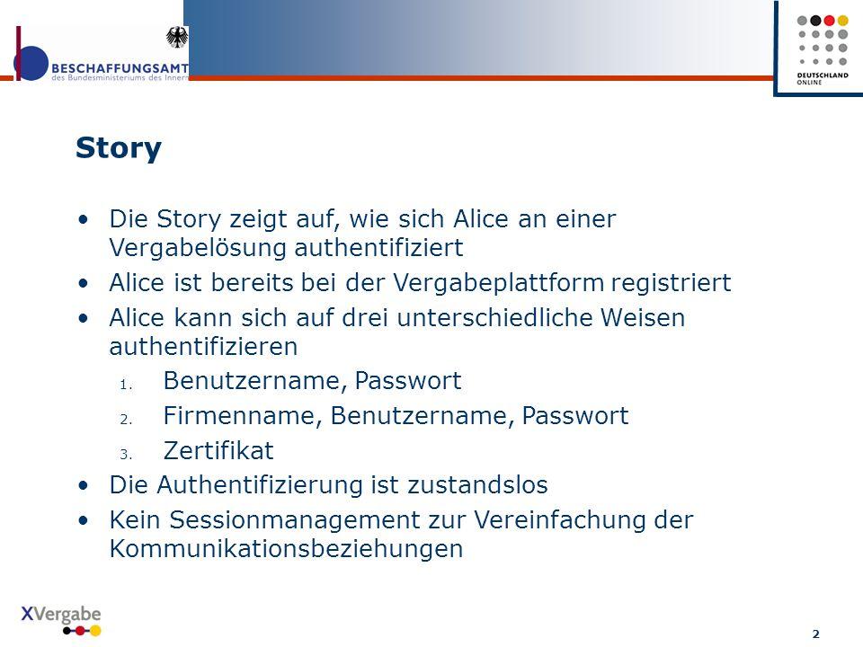 Story Die Story zeigt auf, wie sich Alice an einer Vergabelösung authentifiziert Alice ist bereits bei der Vergabeplattform registriert Alice kann sic