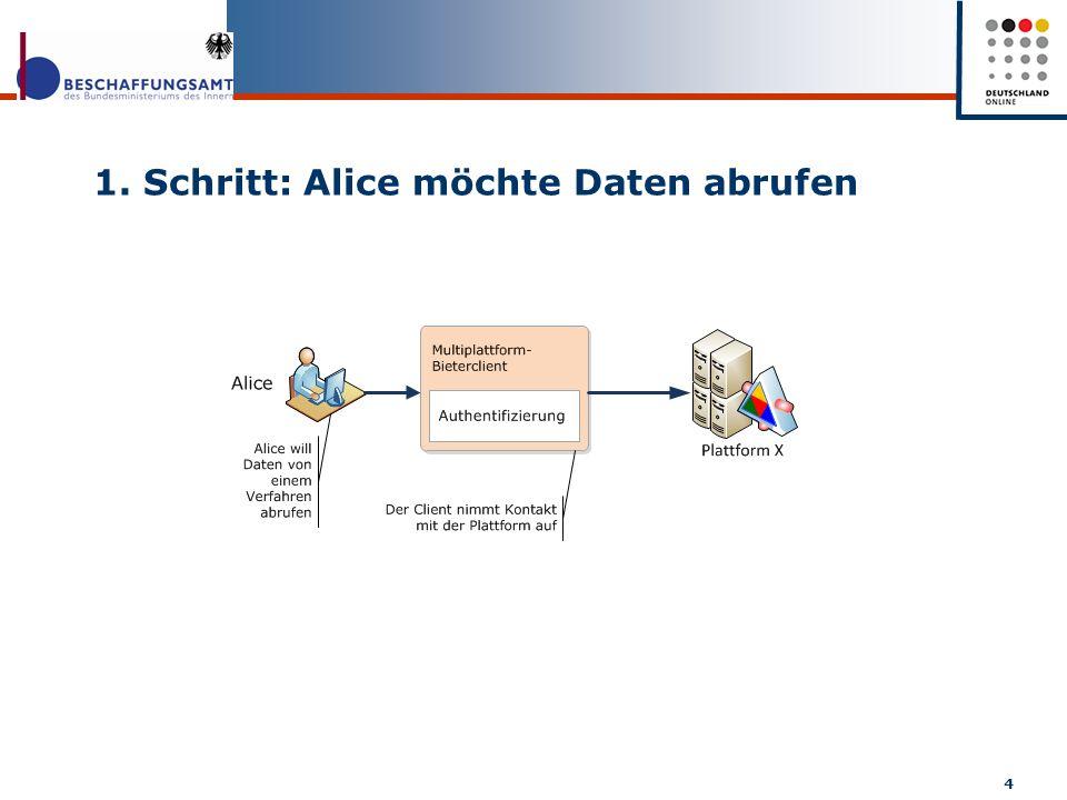 1. Schritt: Alice möchte Daten abrufen 4