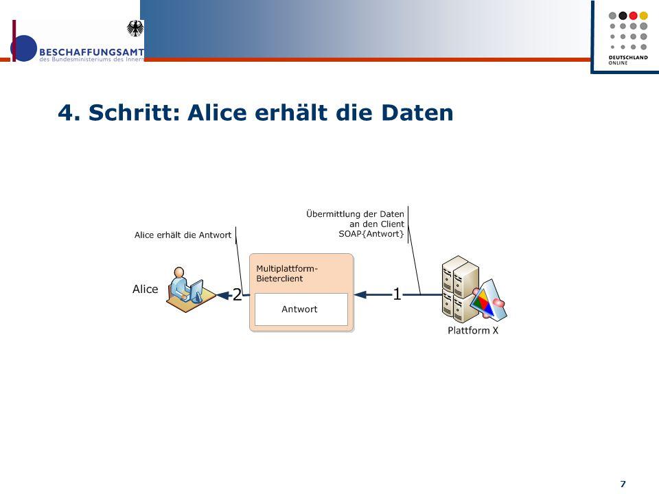 4. Schritt: Alice erhält die Daten 7