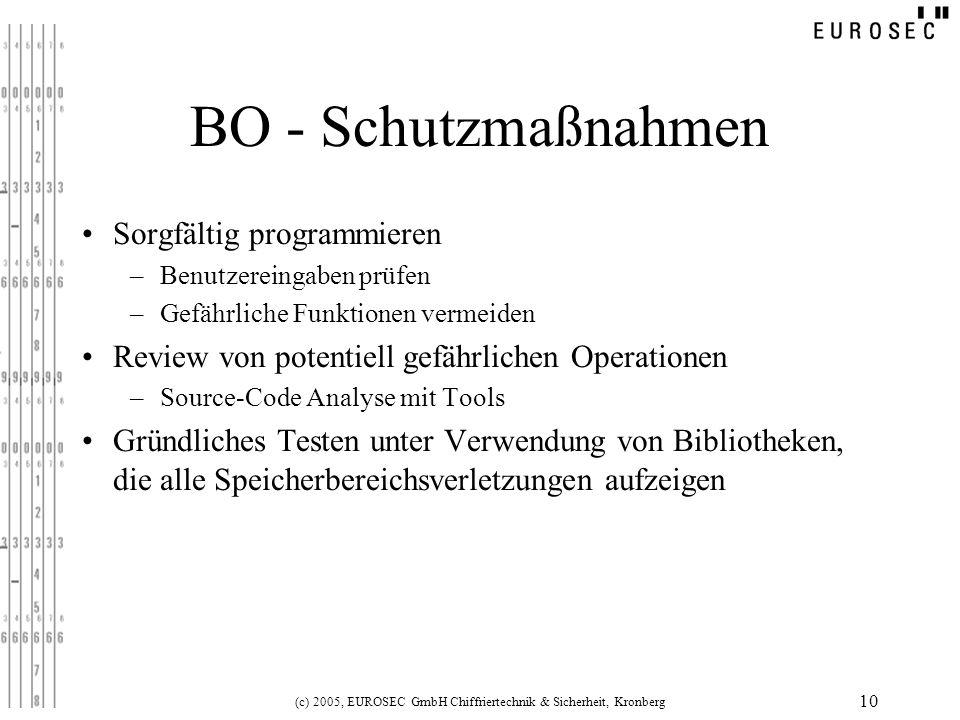 (c) 2005, EUROSEC GmbH Chiffriertechnik & Sicherheit, Kronberg 10 BO - Schutzmaßnahmen Sorgfältig programmieren –Benutzereingaben prüfen –Gefährliche