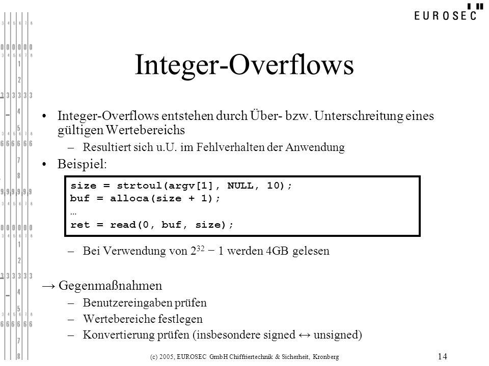(c) 2005, EUROSEC GmbH Chiffriertechnik & Sicherheit, Kronberg 14 Integer-Overflows Integer-Overflows entstehen durch Über- bzw. Unterschreitung eines