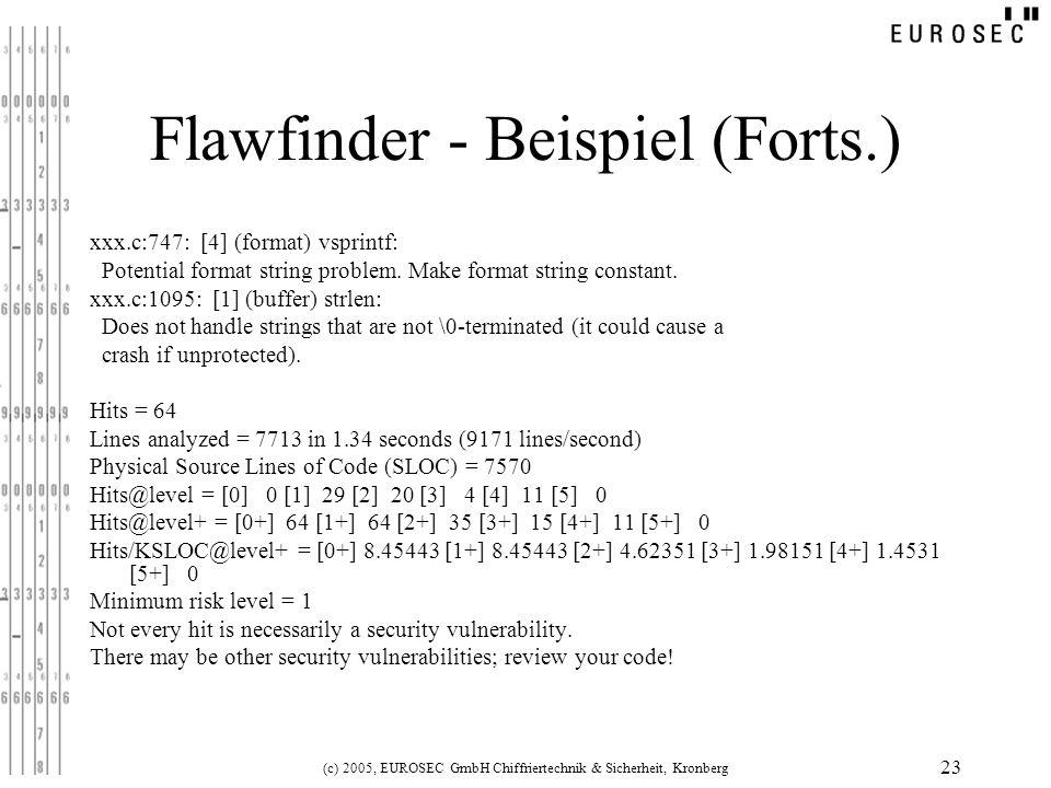 (c) 2005, EUROSEC GmbH Chiffriertechnik & Sicherheit, Kronberg 23 Flawfinder - Beispiel (Forts.) xxx.c:747: [4] (format) vsprintf: Potential format st