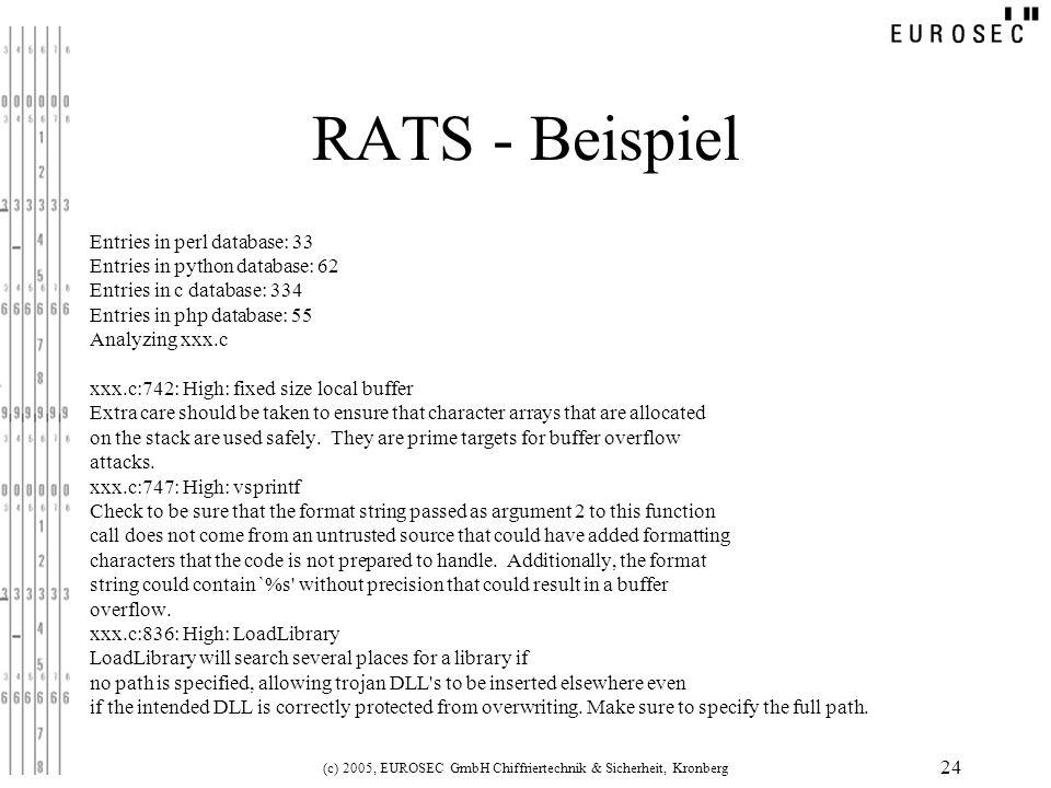 (c) 2005, EUROSEC GmbH Chiffriertechnik & Sicherheit, Kronberg 24 RATS - Beispiel Entries in perl database: 33 Entries in python database: 62 Entries