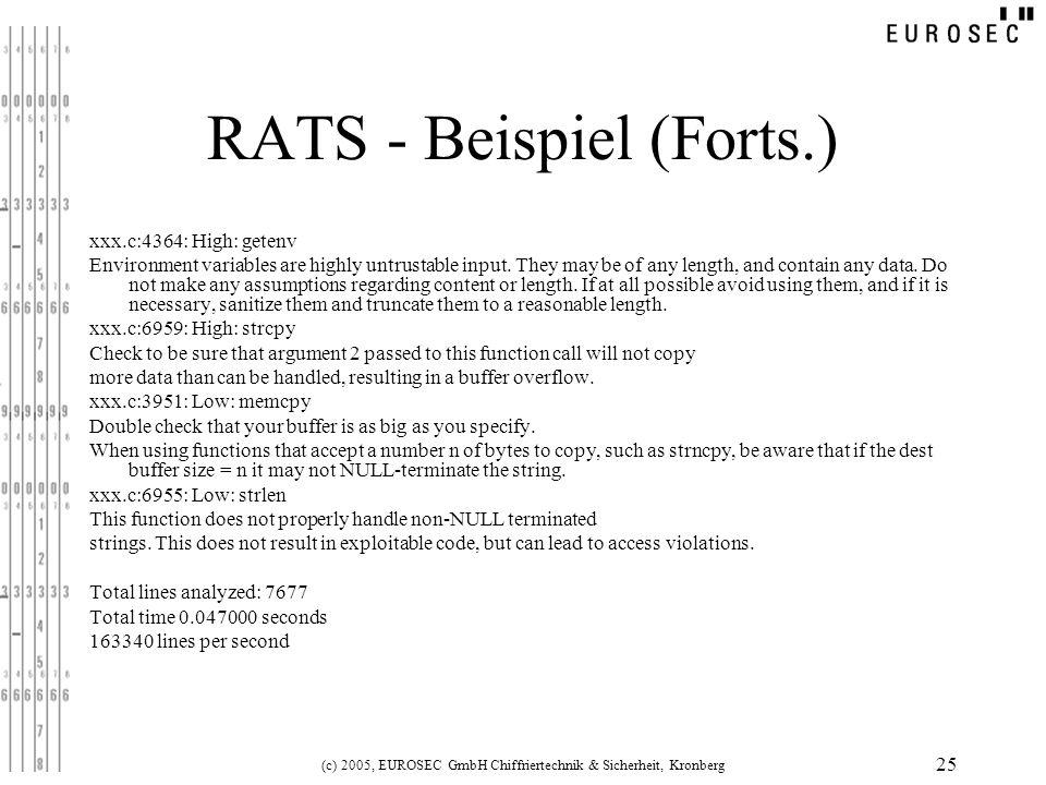 (c) 2005, EUROSEC GmbH Chiffriertechnik & Sicherheit, Kronberg 25 RATS - Beispiel (Forts.) xxx.c:4364: High: getenv Environment variables are highly u