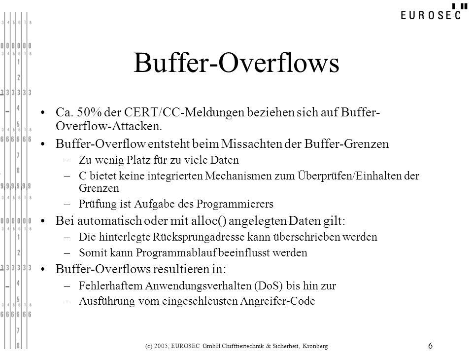 (c) 2005, EUROSEC GmbH Chiffriertechnik & Sicherheit, Kronberg 6 Buffer-Overflows Ca. 50% der CERT/CC-Meldungen beziehen sich auf Buffer- Overflow-Att
