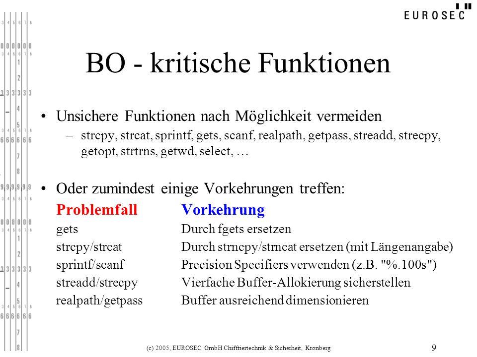 (c) 2005, EUROSEC GmbH Chiffriertechnik & Sicherheit, Kronberg 9 BO - kritische Funktionen Unsichere Funktionen nach Möglichkeit vermeiden –strcpy, st