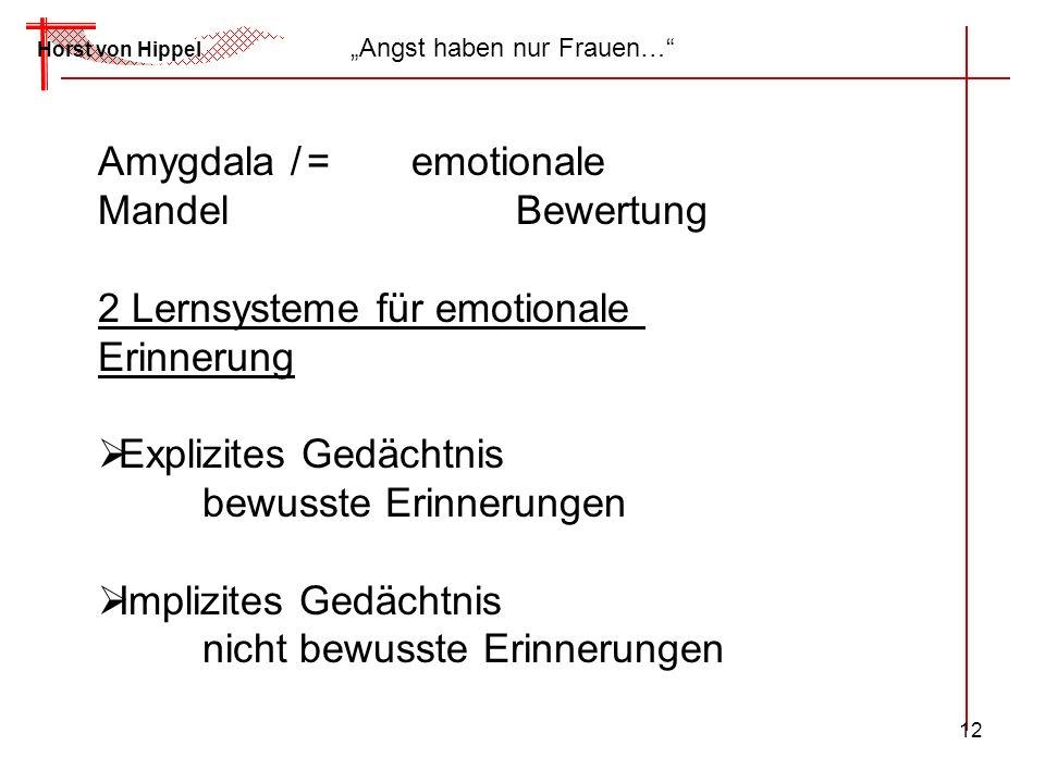 12 Horst von Hippel Angst haben nur Frauen… Amygdala /= emotionale MandelBewertung 2 Lernsysteme für emotionale Erinnerung Explizites Gedächtnis bewus