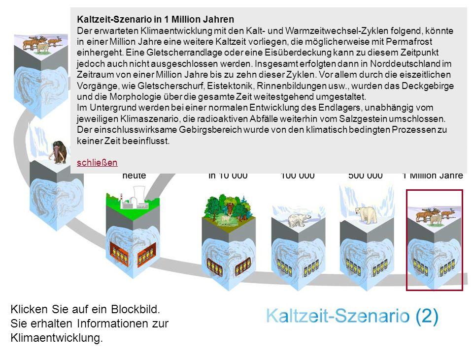 Kaltzeit-Szenario in 1 Million Jahren Der erwarteten Klimaentwicklung mit den Kalt- und Warmzeitwechsel-Zyklen folgend, könnte in einer Million Jahre