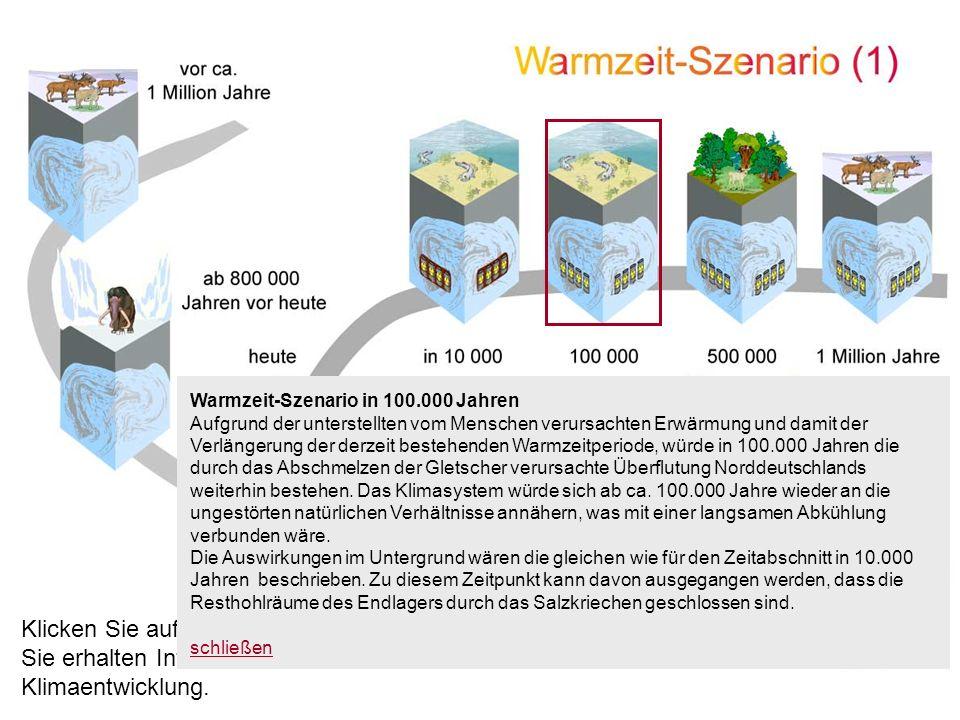 Klicken Sie auf ein Blockbild. Sie erhalten Informationen zur Klimaentwicklung. Warmzeit-Szenario in 100.000 Jahren Aufgrund der unterstellten vom Men