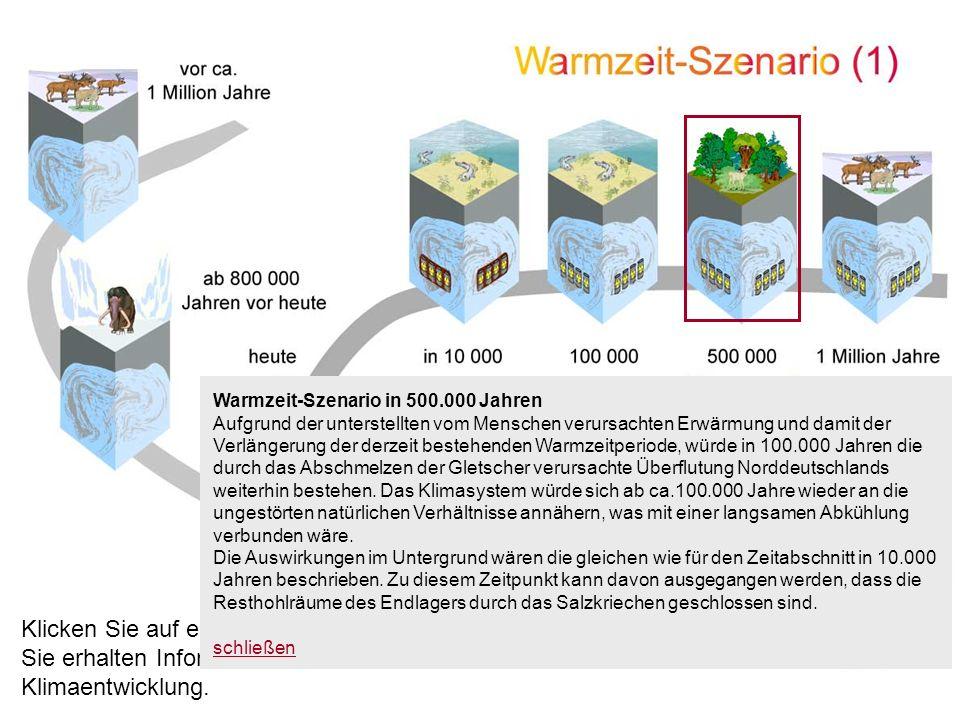 Klicken Sie auf ein Blockbild. Sie erhalten Informationen zur Klimaentwicklung. Warmzeit-Szenario in 500.000 Jahren Aufgrund der unterstellten vom Men