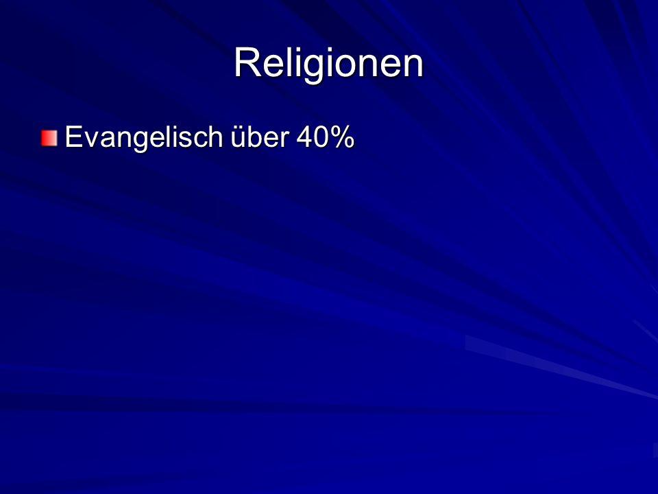 Religionen Evangelisch über 40%