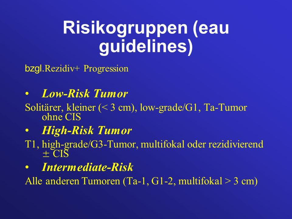 Risikogruppen (eau guidelines) bzgl. Rezidiv+ Progression Low-Risk Tumor Solitärer, kleiner (< 3 cm), low-grade/G1, Ta-Tumor ohne CIS High-Risk Tumor