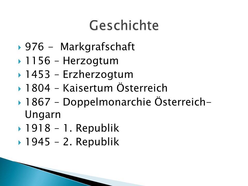 976 - Markgrafschaft 1156 – Herzogtum 1453 – Erzherzogtum 1804 – Kaisertum Österreich 1867 – Doppelmonarchie Österreich- Ungarn 1918 – 1. Republik 194