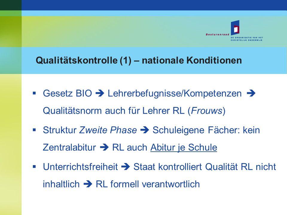 Qualitätskontrolle (1) – nationale Konditionen Gesetz BIO Lehrerbefugnisse/Kompetenzen Qualitätsnorm auch für Lehrer RL (Frouws) Struktur Zweite Phase
