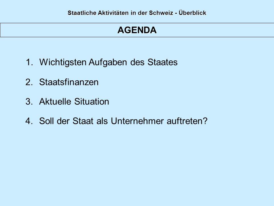 AGENDA 1.Wichtigsten Aufgaben des Staates 2.Staatsfinanzen 3.Aktuelle Situation 4.