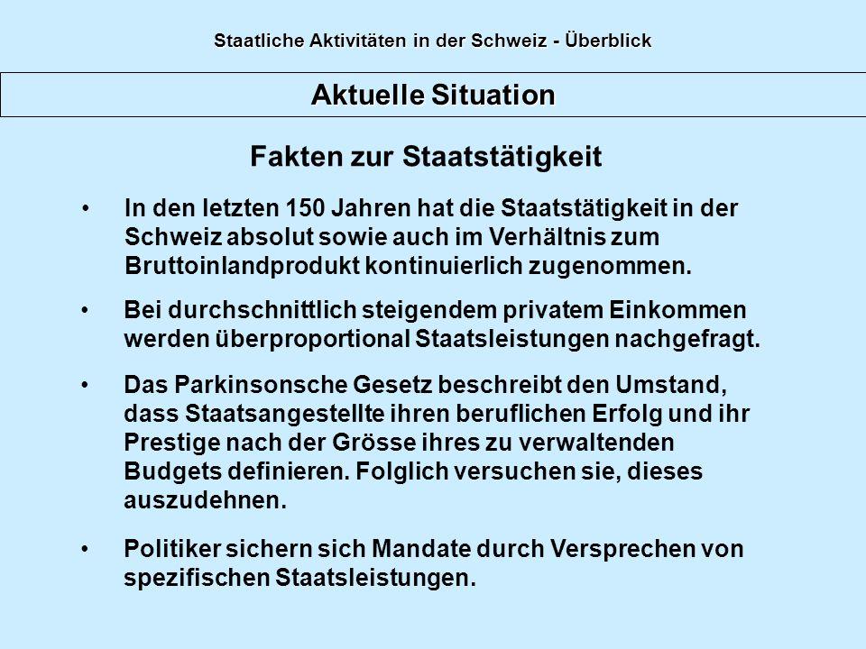 Aktuelle Situation 1.Soziale Wohlfahrt (~28%) 2.Finanzen und Steuern (~22%) 3.Verkehr (~18%) 4.Landesverteidigung (~10%) 5.Landwirtschaft und Ernährung (~9%) 6.Bildung und Grundlagenforschung (~8%) Hierarchie der wichtigsten Staatsaktivitäten Tendenz:Angaben im Verhältnis zu den Gesamtausgaben Staatliche Aktivitäten in der Schweiz - Überblick